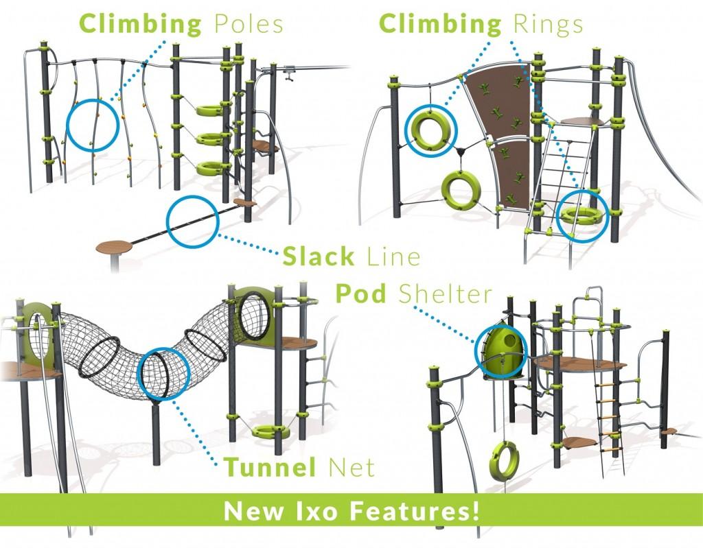 Ixo Features2